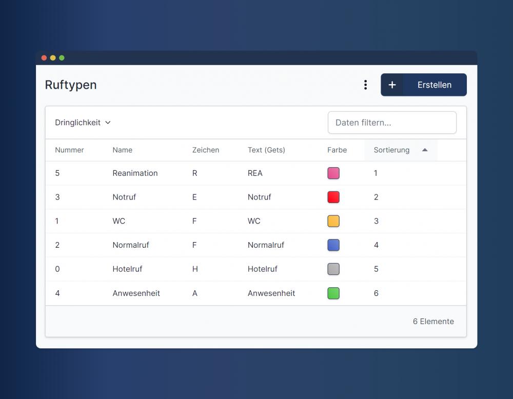 Release der neuen CareSuite 5.0